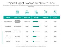 Project Budget Expense Breakdown Sheet