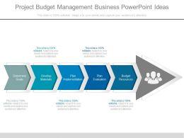 Project Budget Management Business Powerpoint Ideas