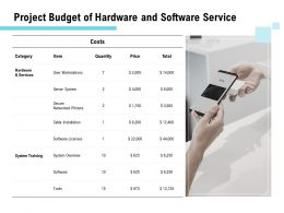 Project Budget Of Hardware And Software Service Ppt Powerpoint Presentation Outline Topics