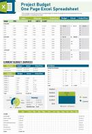 Project Budget One Page Excel Spreadsheet Presentation Report Infographic PPT PDF Document