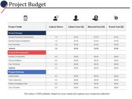 Project Budget Ppt Powerpoint Presentation File Guidelines