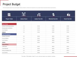Project Budget Ppt Powerpoint Presentation Gallery Deck