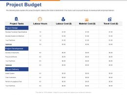 Project Budget Ppt Powerpoint Presentation Layouts Example Topics