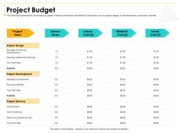 Project Budget Procure Software Ppt Powerpoint Presentation Icon File Formats