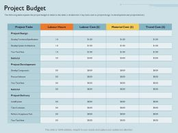 Project Budget Procure Software Ppt Powerpoint Presentation Layouts Structure