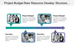 Project Budget Rare Resource Develop Structure Industry Market