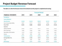 Project Budget Revenue Forecast Ppt Powerpoint Presentation Model Designs Download