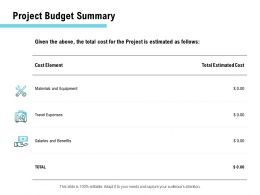 Project Budget Summary Ppt Powerpoint Presentation Ideas Visuals