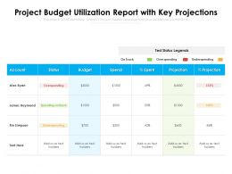 Project Budget Utilization Report With Key Projections