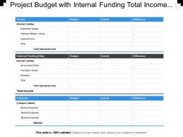 Project Budget With Internal Funding Total Income Budget And Actual