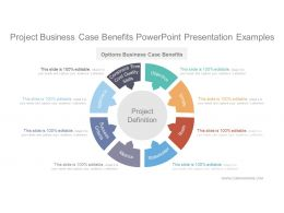 project_business_case_benefits_powerpoint_presentation_examples_Slide01