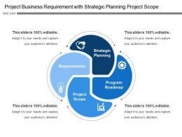 Project Business Requirement With Strategic Planning Project Scope