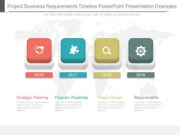 Project Business Requirements Timeline Powerpoint Presentation Examples