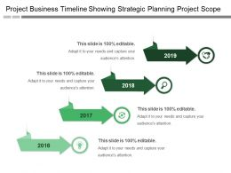 Project Business Timeline Showing Strategic Planning Project Scope