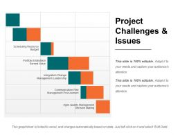 Project Challenges And Issues Ppt Diagrams