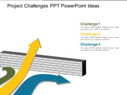 Project Challenges Ppt Powerpoint Ideas