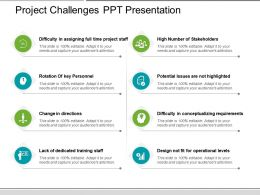 Project Challenges Ppt Presentation