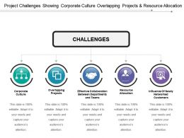Project Challenges Showing Corporate Culture Overlapping Projects And Resource Allocation