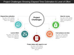Project Challenges Showing Elapsed Time Estimation And Level Of Effort