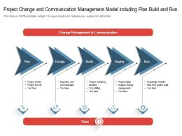 Project Change And Communication Management Model Including Plan Build And Run