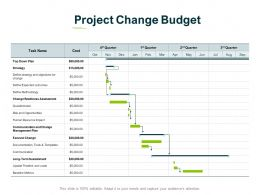 Project Change Budget Opportunities Ppt Powerpoint Presentation Icon File Formats