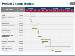 Project Change Budget Powerpoint Slide Deck