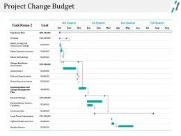project_change_budget_ppt_examples_slides_Slide01