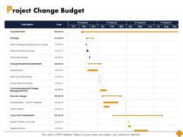 Project Change Budget Ppt Powerpoint Presentation Infographic