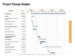 Project Change Budget Readiness Assessment Ppt Powerpoint Presentation Introduction