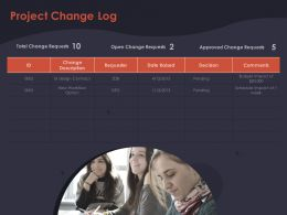 Project Change Log Budget Impact Ppt Powerpoint Presentation Portfolio File Formats