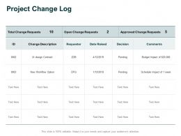 Project Change Log Communication Ppt Powerpoint Presentation Icon Format