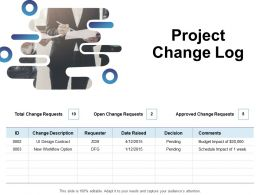 Project Change Log Ppt Powerpoint Presentation Icon Portfolio