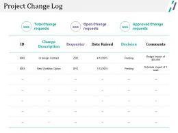 Project Change Log Presentation Images