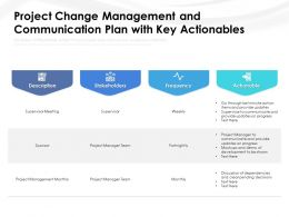 Project Change Management And Communication Plan With Key Actionables