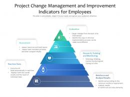 Project Change Management And Improvement Indicators For Employees
