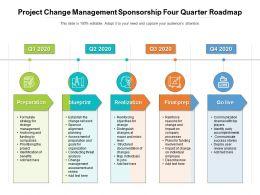 Project Change Management Sponsorship Four Quarter Roadmap