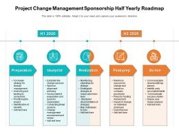 Project Change Management Sponsorship Half Yearly Roadmap