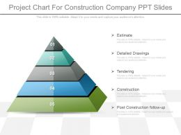Project Chart For Construction Company Ppt Slides