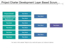 Project Charter Development Layer Based Scrum Land Database
