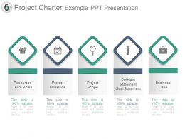Project Charter Example Ppt Presentation