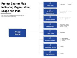 Project Charter Map Indicating Organization Scope And Plan