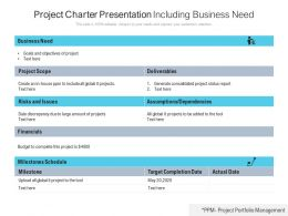 Project Charter Presentation Including Business Need