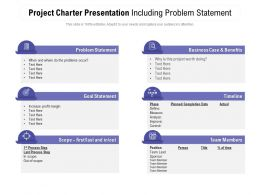 Project Charter Presentation Including Problem Statement