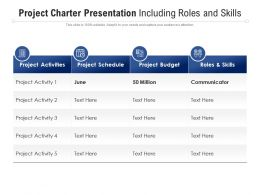Project Charter Presentation Including Roles And Skills