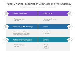 Project Charter Presentation With Goal And Methodology