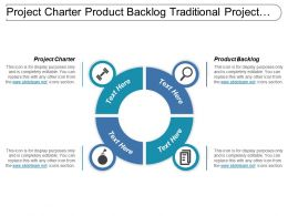 Project Charter Product Backlog Traditional Project Management Layer