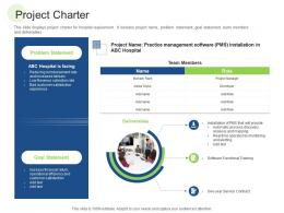 Project Charter RCM S W Bid Evaluation Ppt Icon Files