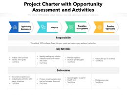 Project Charter With Opportunity Assessment And Activities