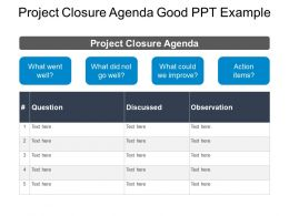 Project Closure Agenda Good Ppt Example