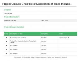 Project Closure Checklist Of Description Of Tasks Include Notes And Date Of Completion
